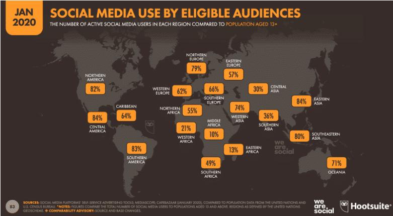 MNP Techs social media statistics